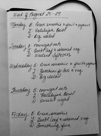 meal plan august 25-29 // the muffin myth
