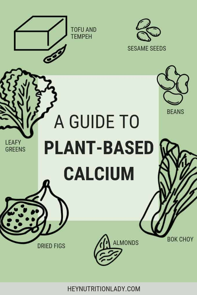 "An infographic with text that reads ""a guide to plant-based calcium"" with hand drawn kale, figs, almonds, tofu, beans, and bok choy."