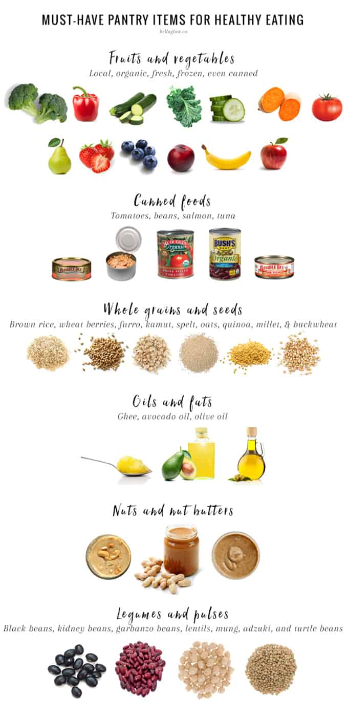 must have pantry items for clean items from Hello Glow