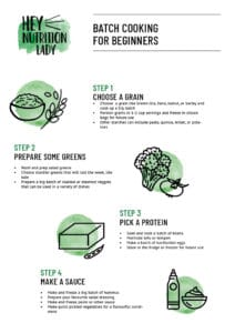 graphic with the steps of batch cooking for beginners